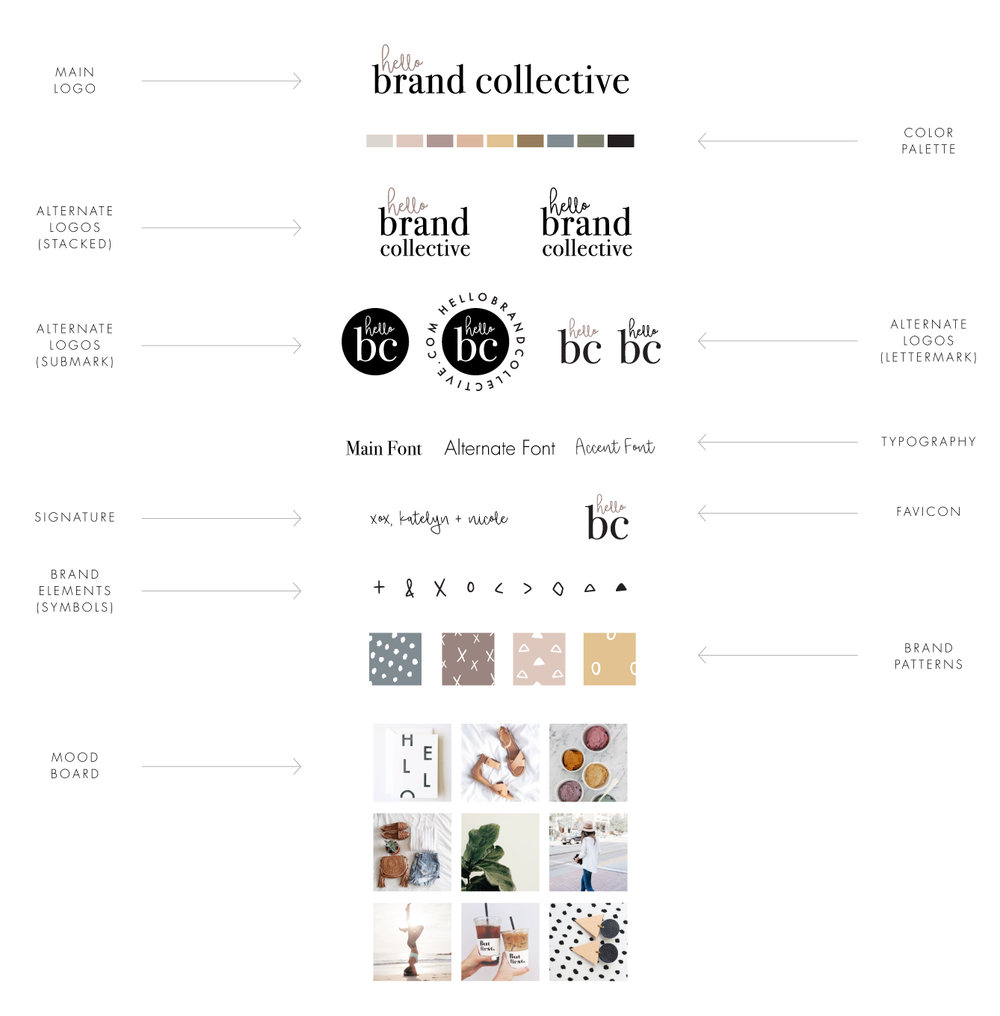 Hello Brand Collective | Anatomy Of A Brand Style Guide