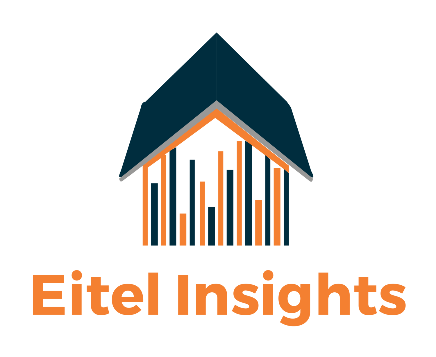 Eitel Insights