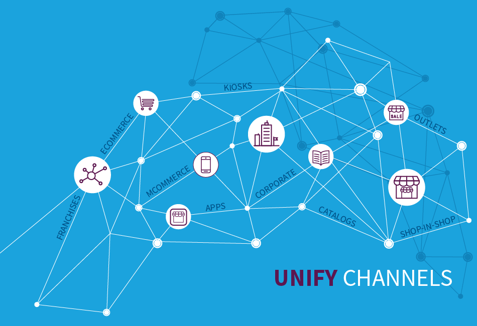 img_www_POS-UC_2-unify-channels.png