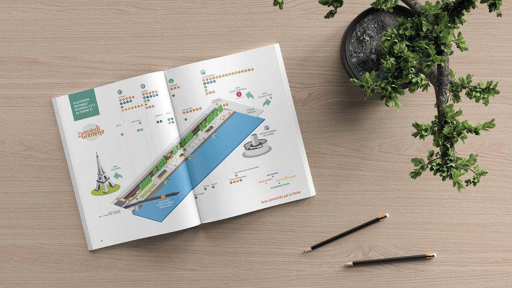 kretz+partners_project Les escales de Grenelle Paris_concept design7.jpg
