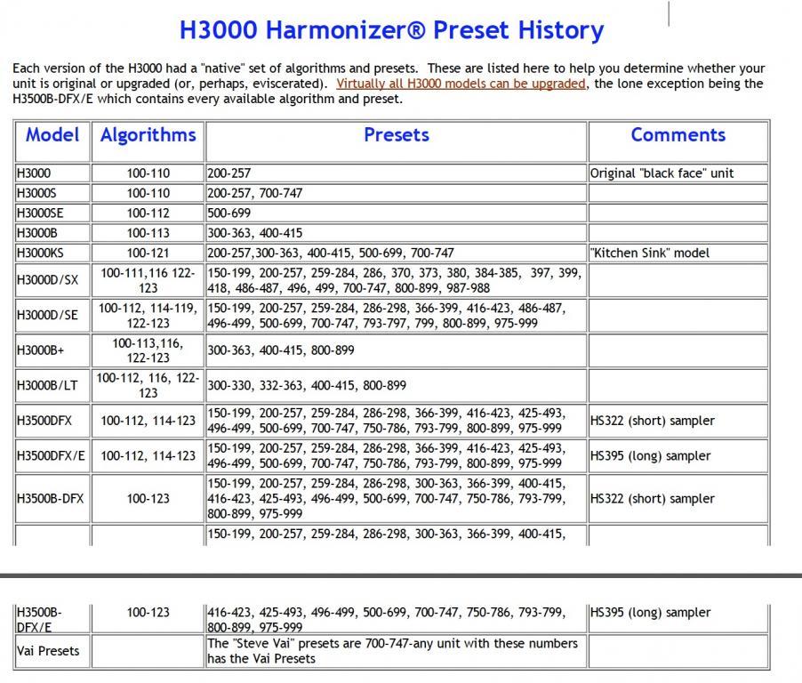 H3000 PRESETS HISTORY.jpg