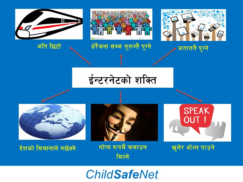 Power of Internet, Nepali.jpg