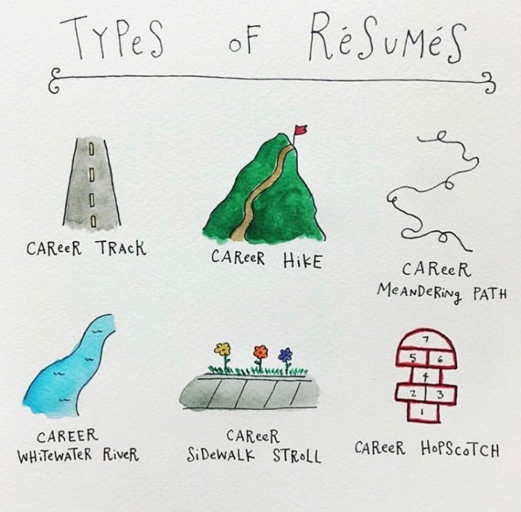 All in a Resume - Where are all of our meandering path/hopscotch-ers of the world?