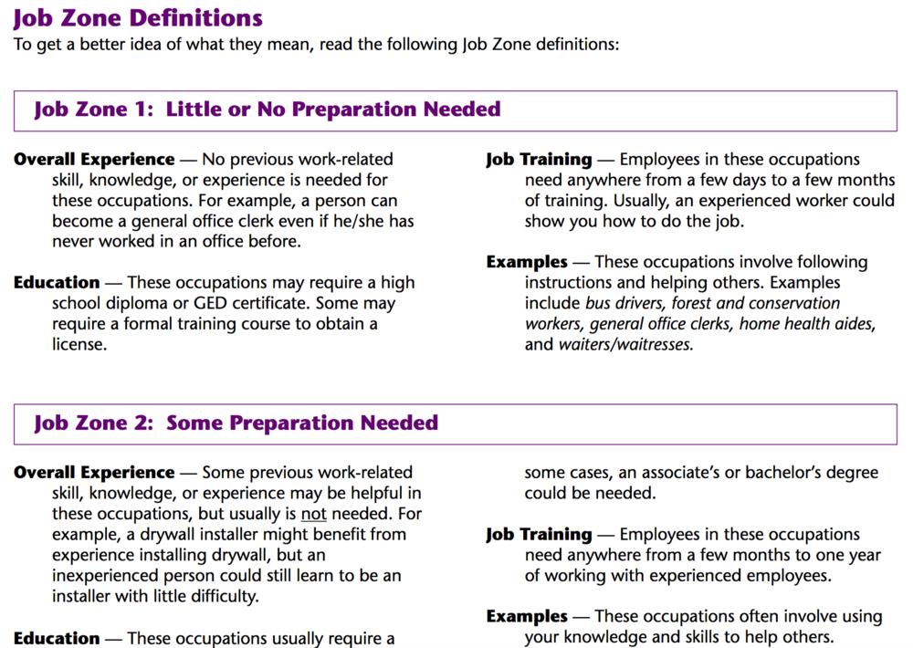 Aviso_Retention_Job_Zone_Image.png