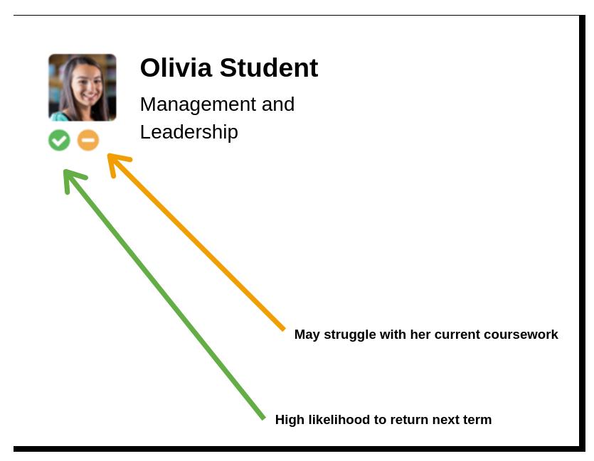 Olivia Risk Indicators.png