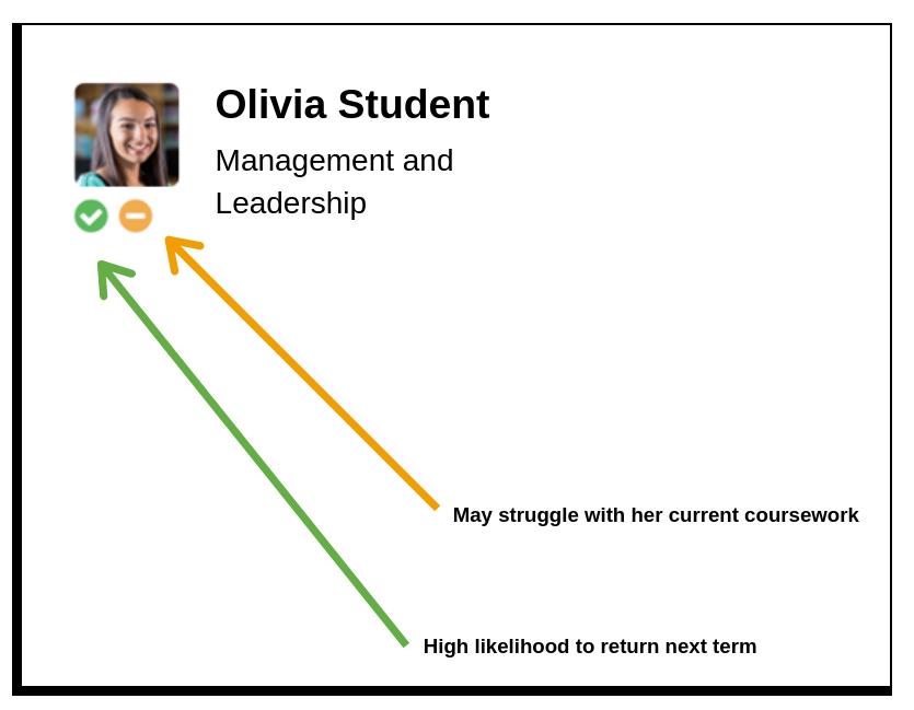 Olivia Risk Indicators 1.png