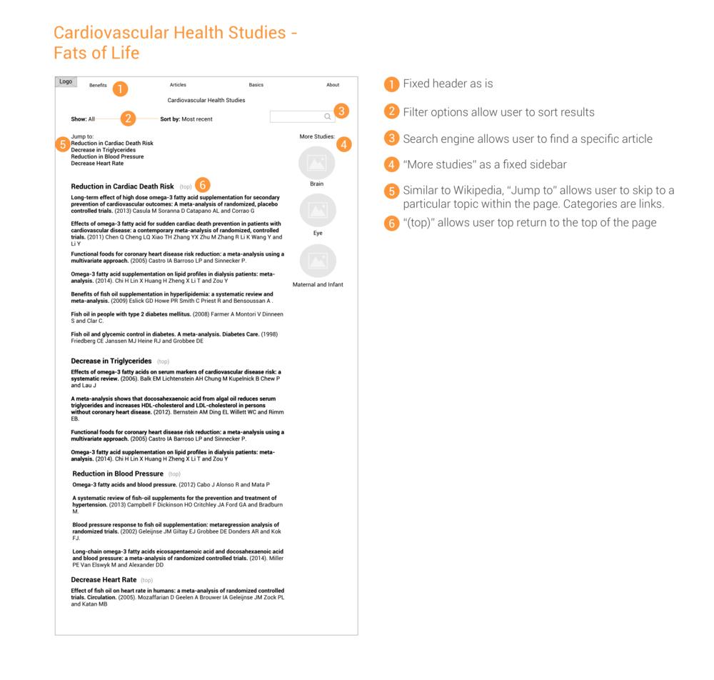 Cardio FOL annotation.png