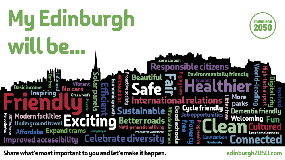 Edinburgh skyline silhouette filled with a words describing people's 'visions' of the future.