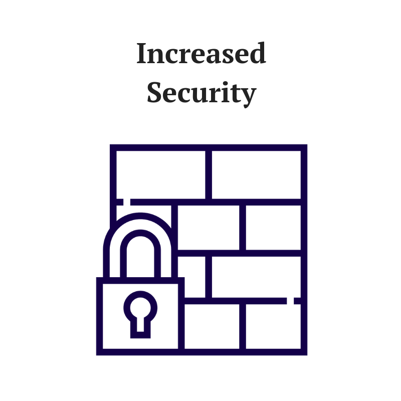 The new SAFE Space will have state-of-the-art security measures, including security cameras, to ensure the safety of residents around the clock.