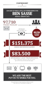forthright_infographic_sasse_021915.jpg