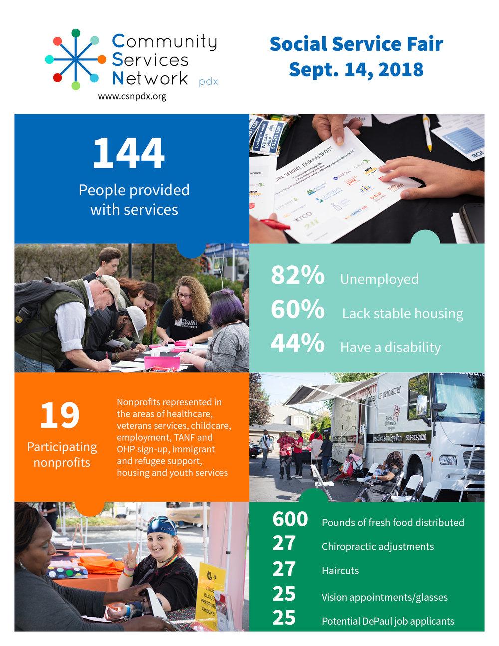 Social Service Fair #1 Infographic.jpg