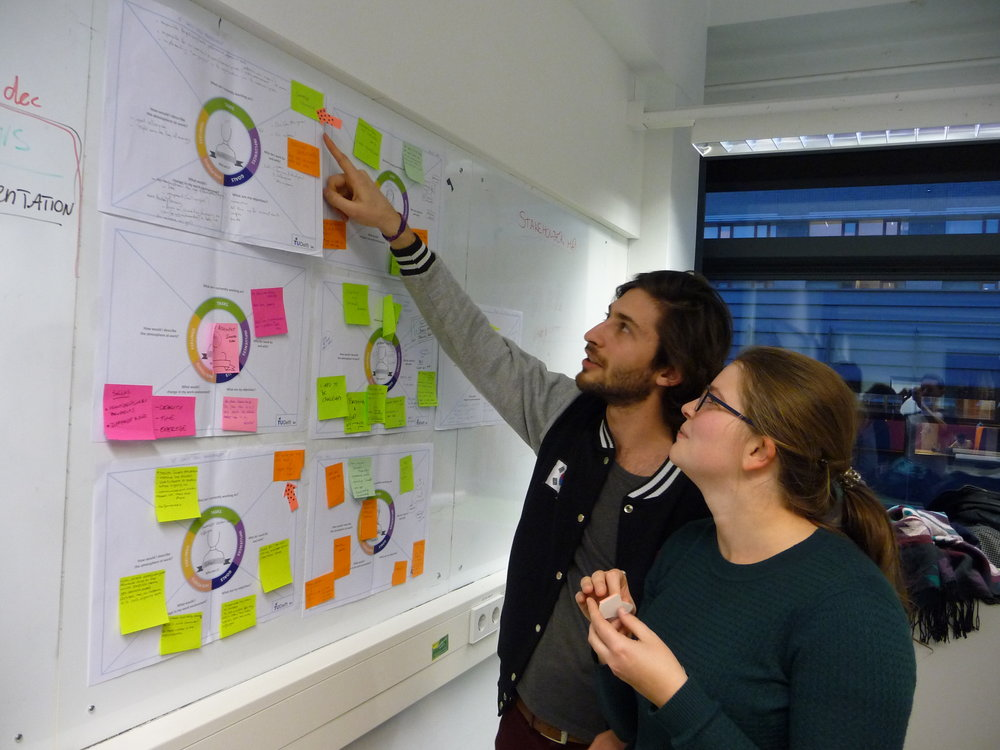 Analyzing empathy maps from KLM employees to feel the organizational culture.