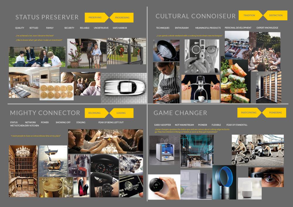Luxury Consumer Mindsets