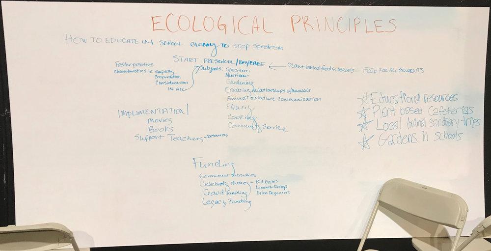 Speciesism+Education+Study+Group.jpg