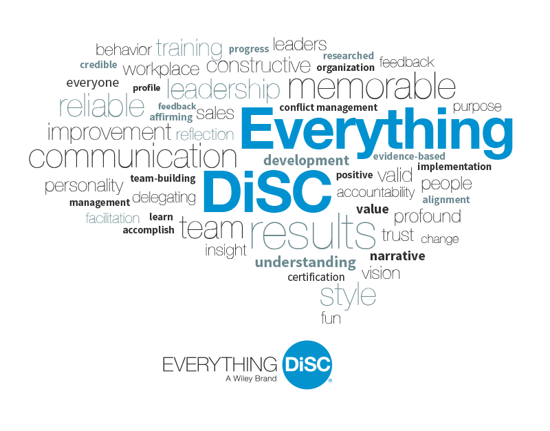 Everything DiSC WordCloud.png