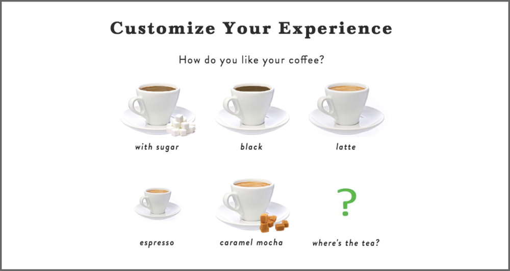 Coffee Question.jpg