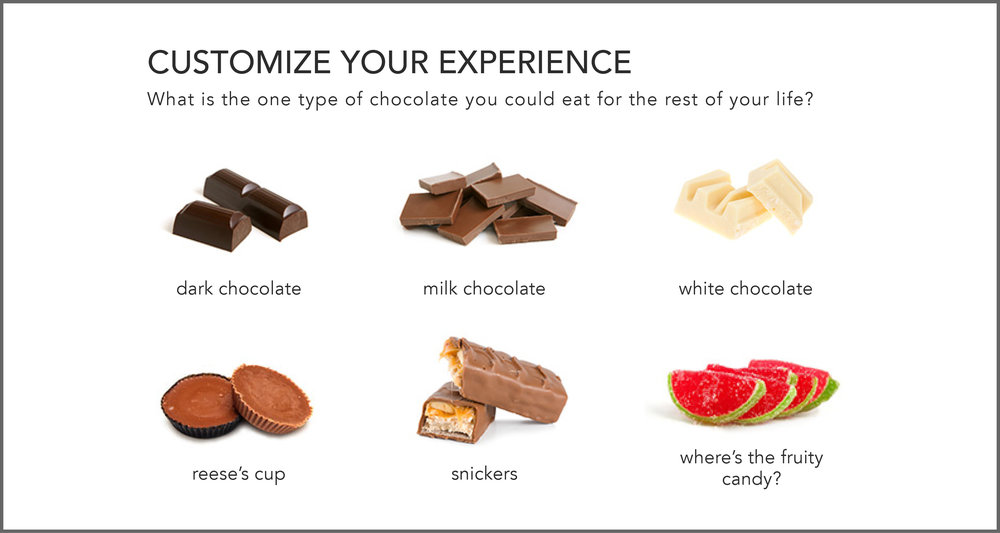 Chocolate Question.jpg