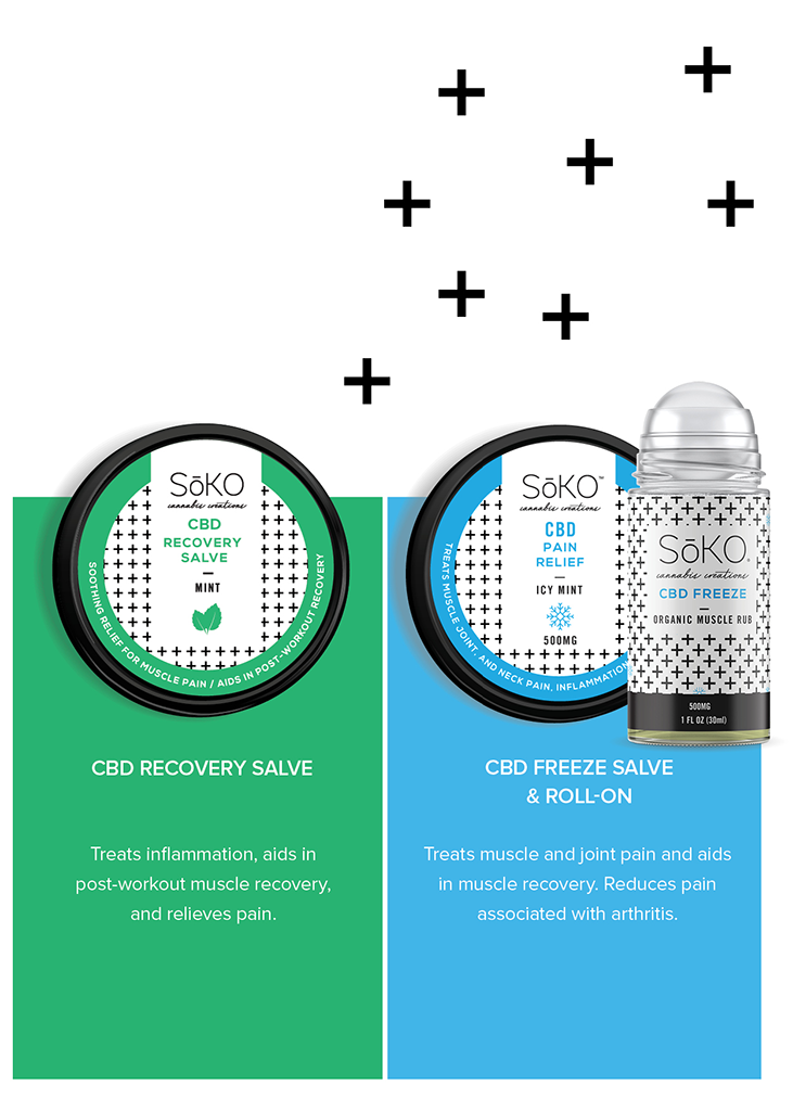 buy-cbd-topicals