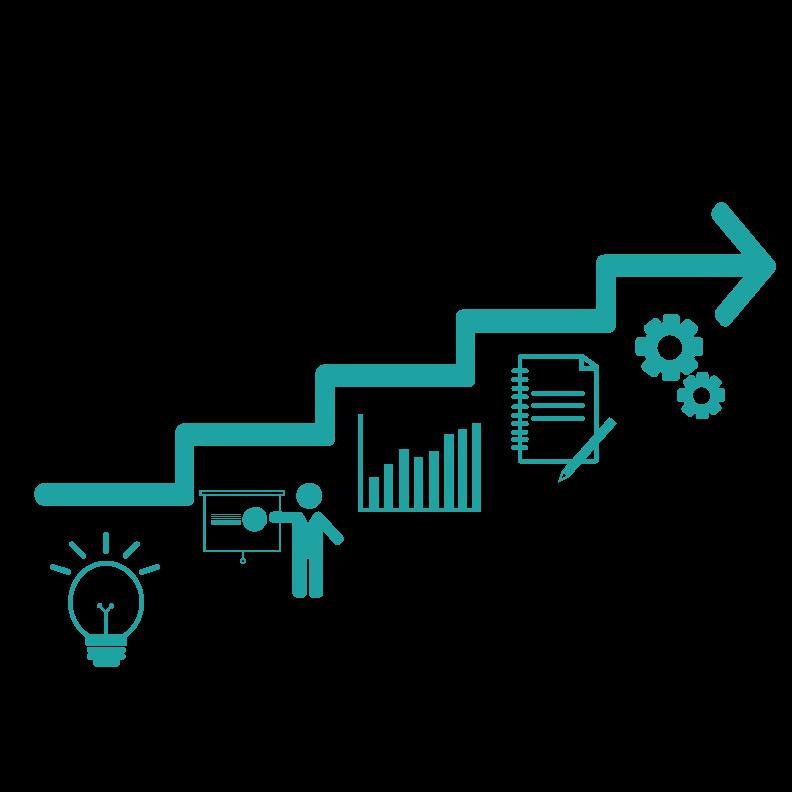 全面的「工業4.0」諮詢顧問服務      根據策略性實施藍圖,指導企業應用合適「工業4.0」技術及效益管理達到理想商業價值,循序漸進地邁向「工業4.0」。