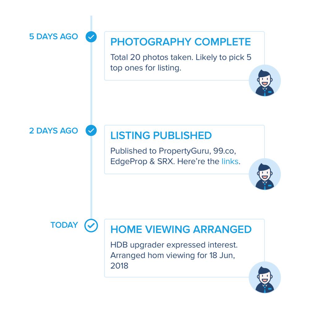 Koekoe Loo - home-timeline.png