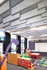 Acoustics in Schools.jpeg