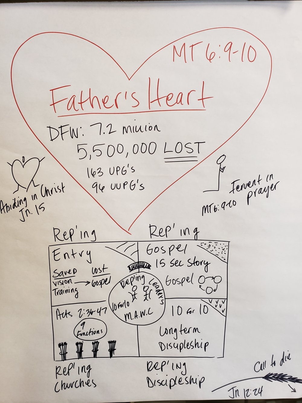 2-FathersHeart.jpg