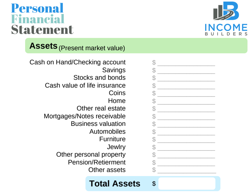 Personal Statement - Examine your financial assets and liabilities, to determine your net worth.