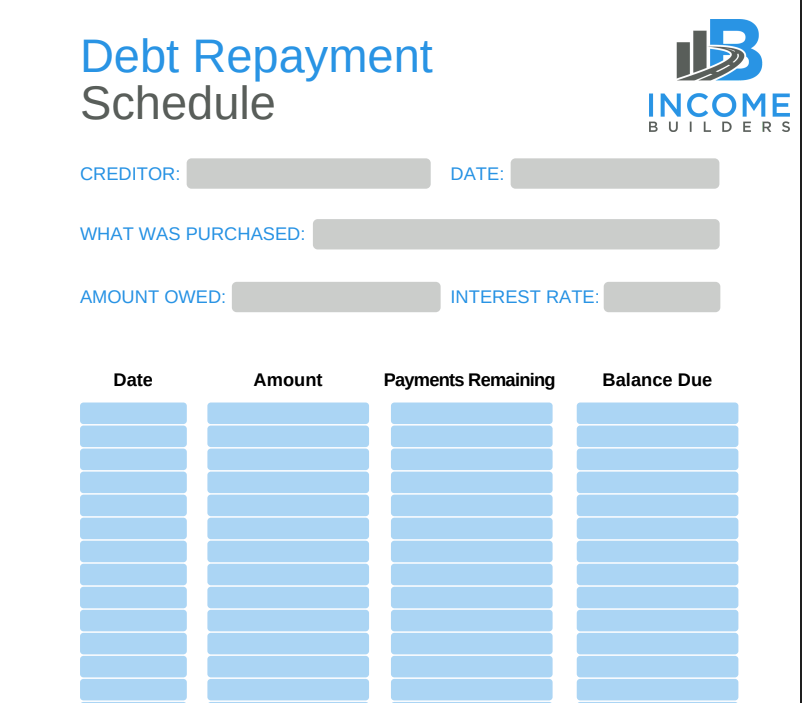 Debt Repayment Schedule - Determine what your debts are and make a plan to repay them
