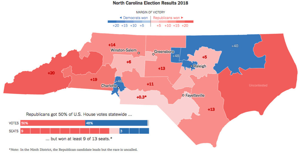 What's Stronger Than a BlueWave? Gerrymandered Districts - When the blue wave came to North Carolina, the red levees held.