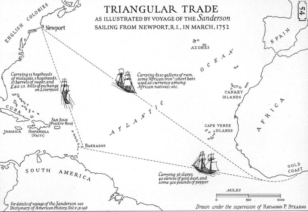 Exemplar map of the Triangular Trade
