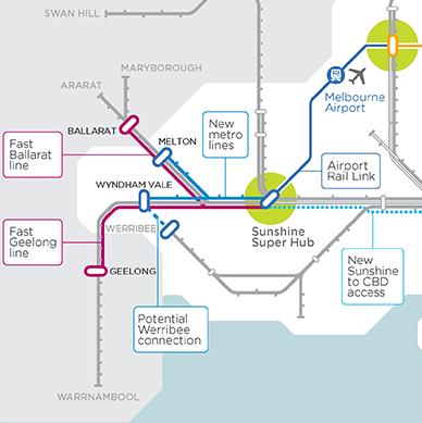 Western Rail Plan -