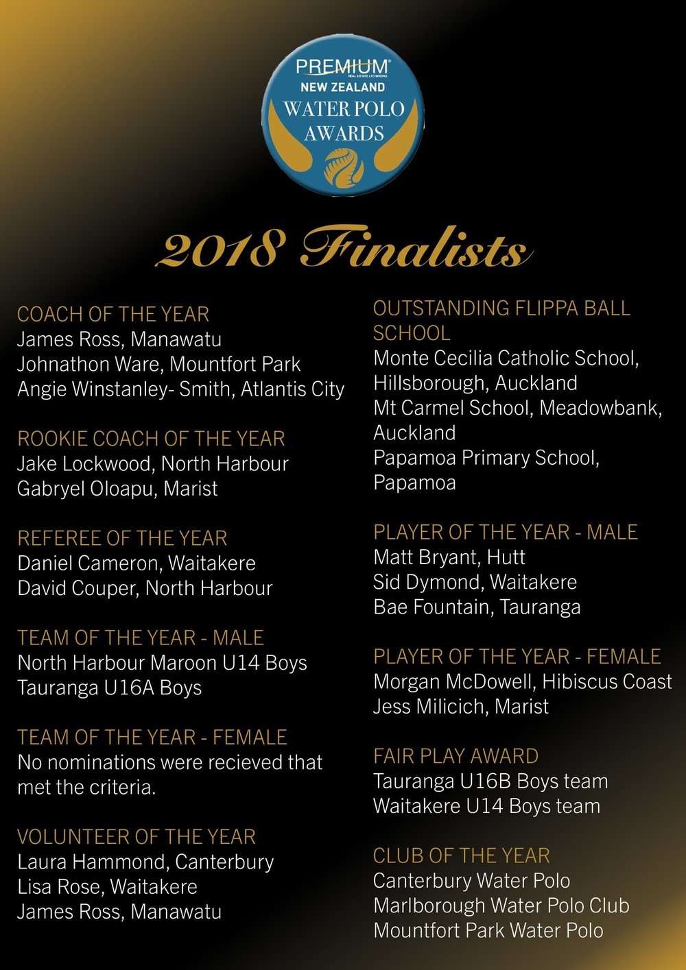 nzwp-awards-finalists