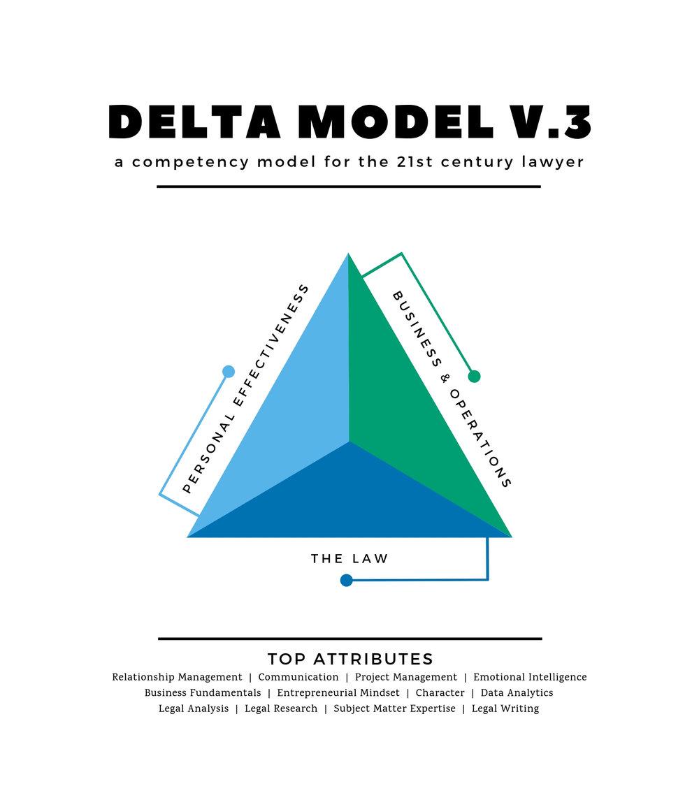 2. BlueDelta_TopAttributes