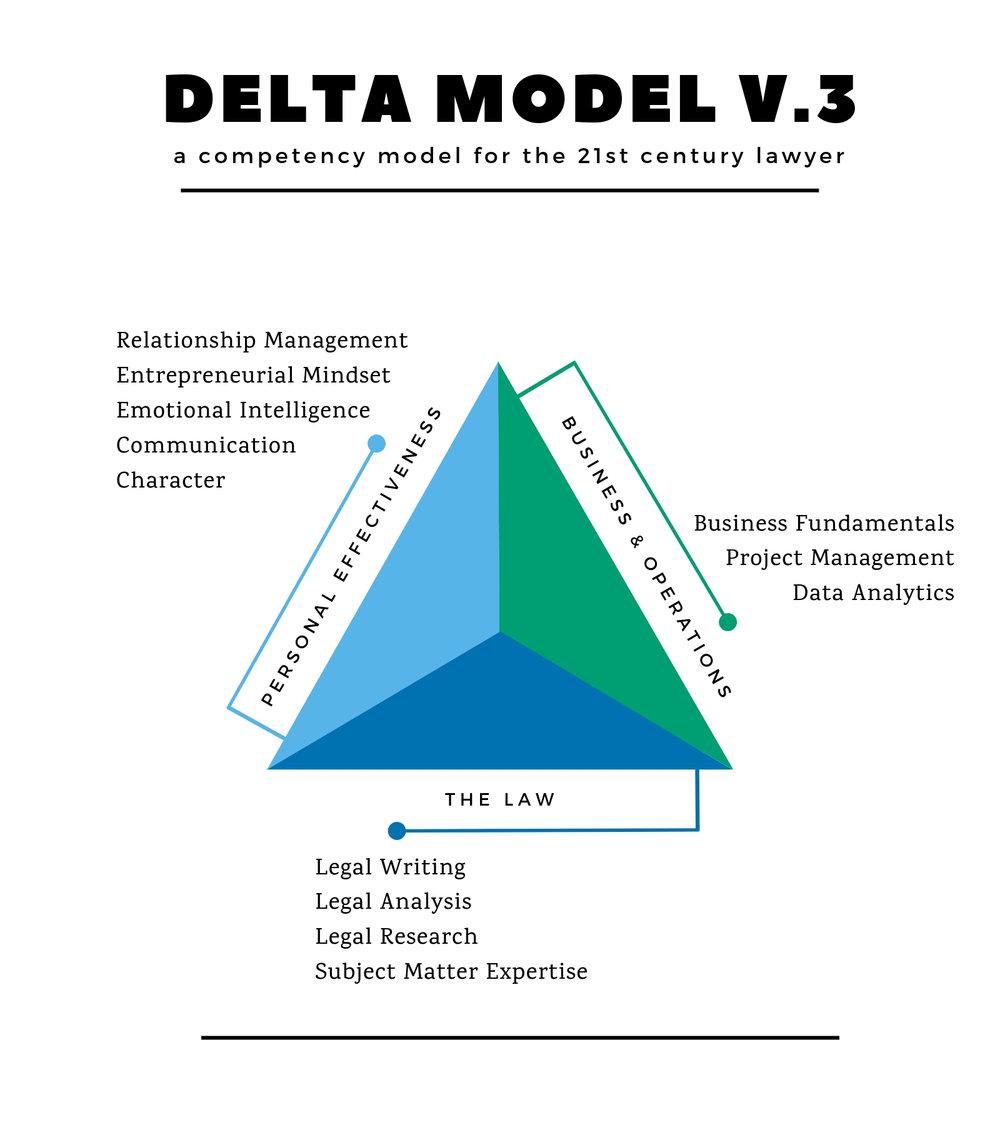 3b.DeltaBlue_3Attributes
