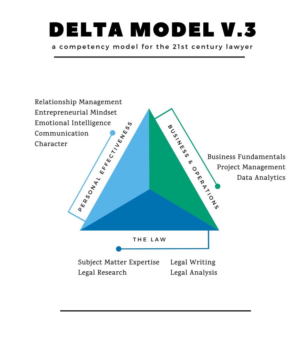 3c.DeltaBlue_3Attributes
