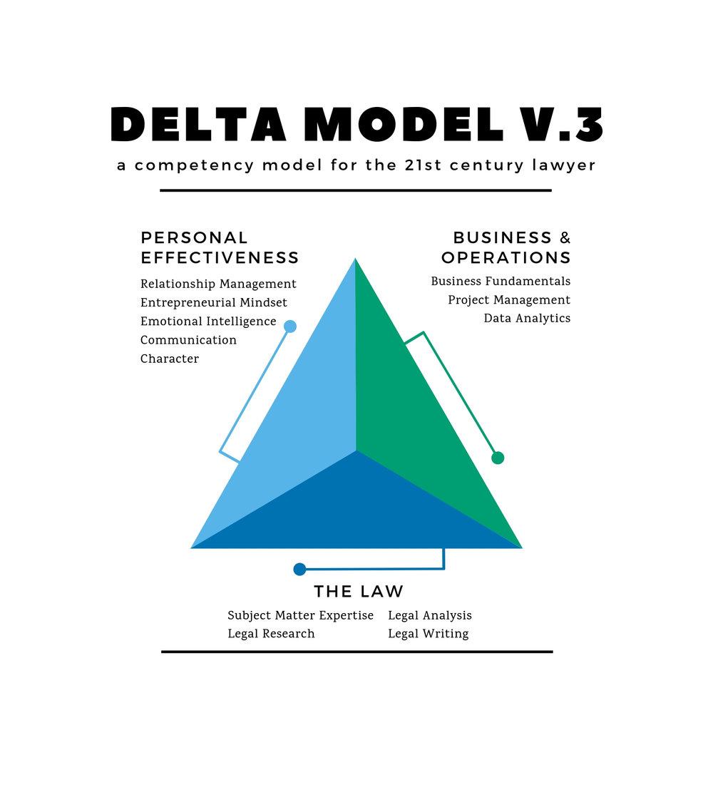 3d.DeltaBlue_3Attributes