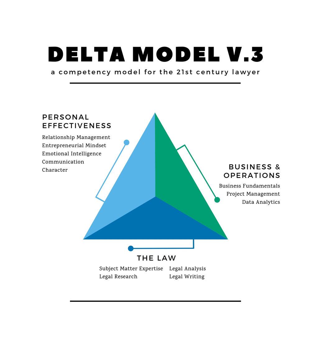 3a.DeltaBlue_3Attributes