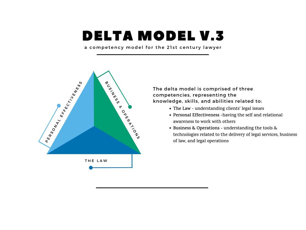 delta model v.3paragraph.jpg