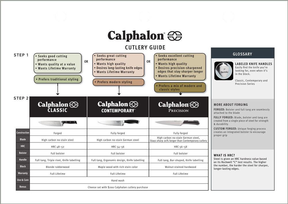 Calphalon_Flipbook_Pages_0000s_0006_75783_Calphalon_Macys_FlipBook_R6_M_0015_75783_Calphalon_Macys_FlipBook_R6_M_PDFX1A-.jpg