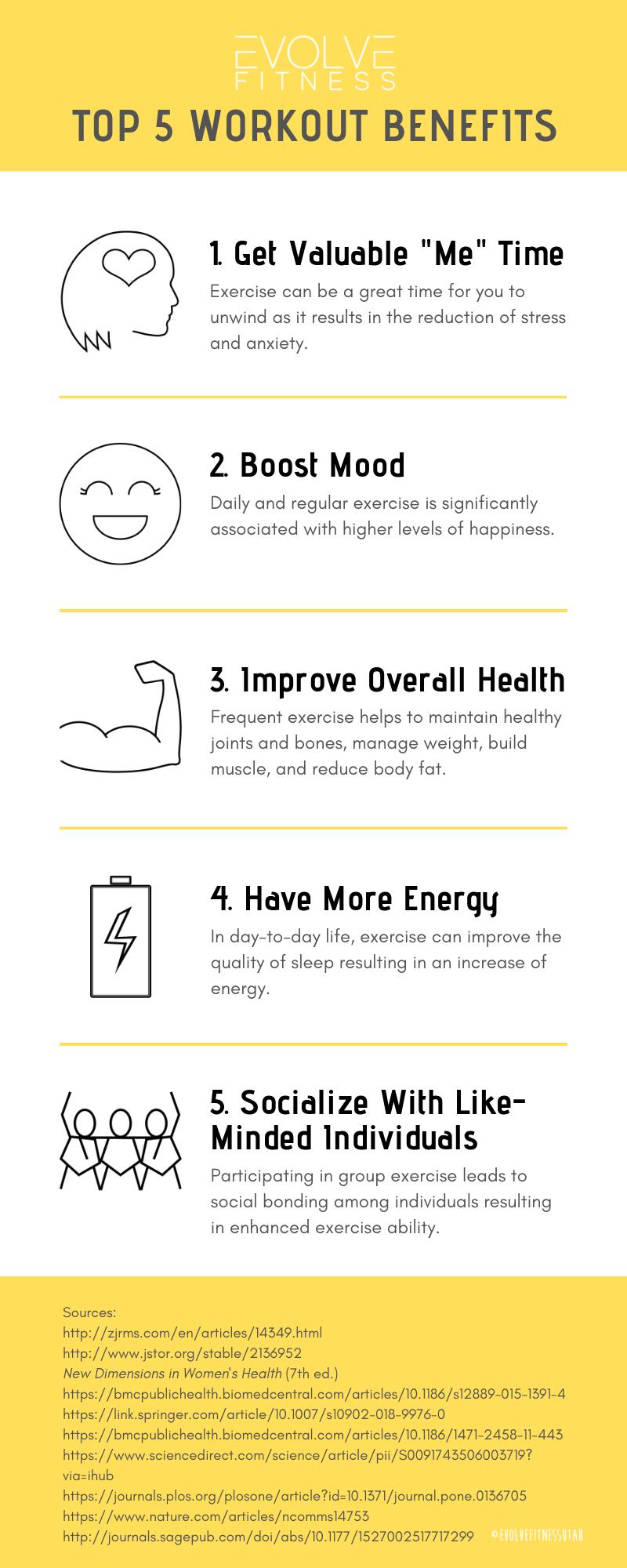 Top 5 Workout Benefits Infographic ©EvolveFitnessUtah