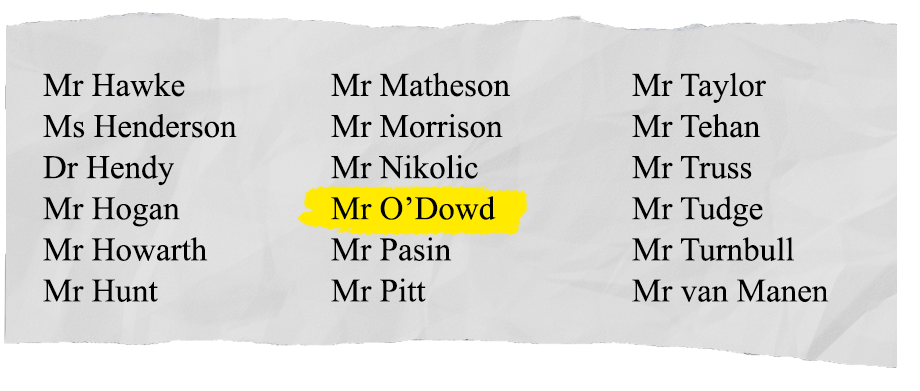 Ken O'Dowd voting against motion to support banking Royal Commission.  SOURCE: Hansard