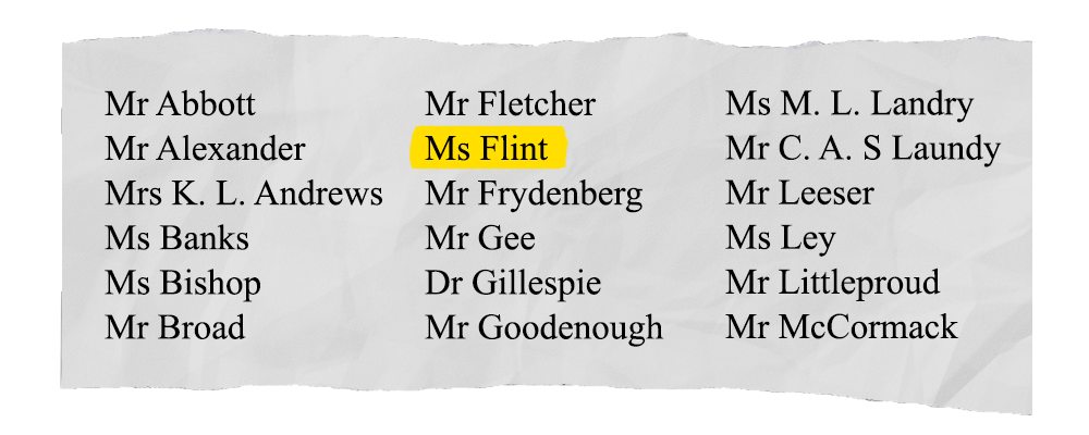 Nicolle Flint voting against motion to support banking Royal Commission.  SOURCE: Hansard