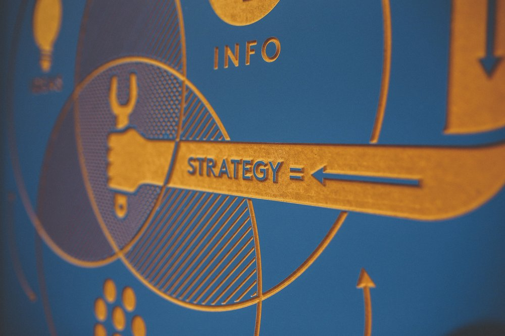 Five Ways to Improve Your Business Strategy - Fergus Crockett