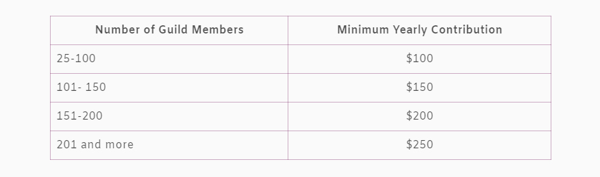 guild-membership-table.jpg