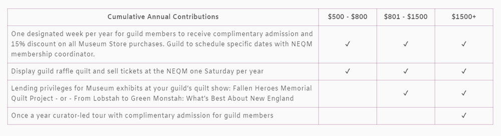 guild-membership-table-1.jpg