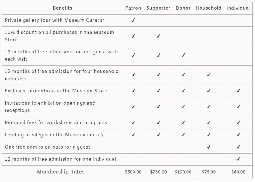membership-table.jpg