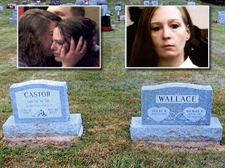 David Castor and Mike Wallace's Gravestones