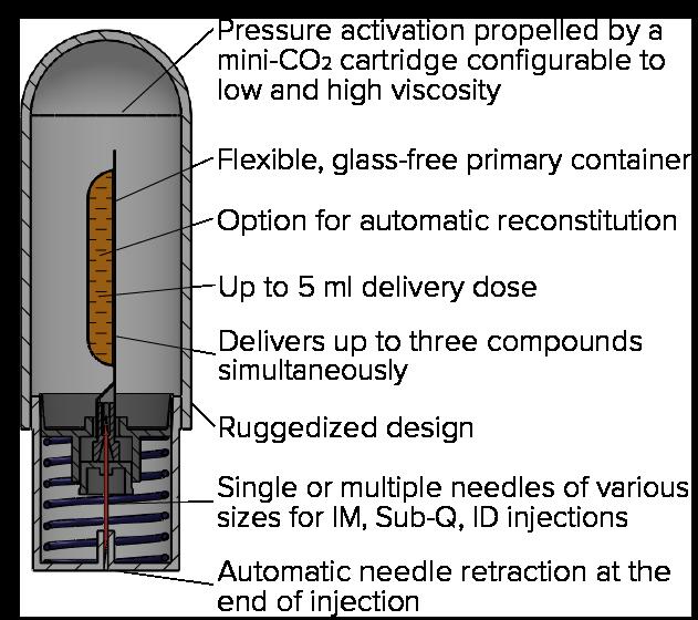 Aktivax-Color-cutaway3.png