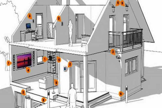 house-wiring-diagram..jpg