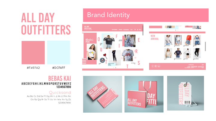 all day outfitters ppt.003.jpeg